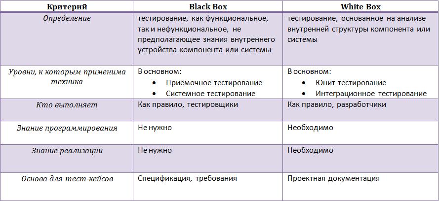 blackvswhitebox